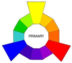 primary-colour-wheel