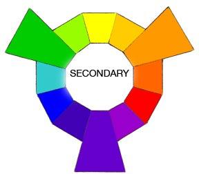 secondary-colour-wheel