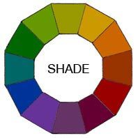 shade-colour-wheel