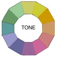 tone-neutral-colour-wheel